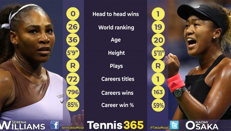 Naomi vs Serena